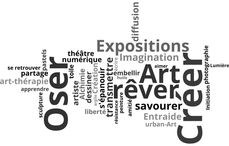 Oser Créer Art Exposition Partage Mots